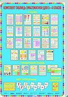 Комплект таблиць з математики для 3  4 класи